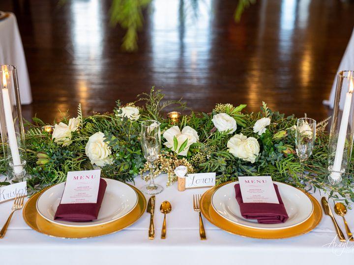 Tmx  Alw4480 51 1898289 158161665891309 Ontario, CA wedding planner