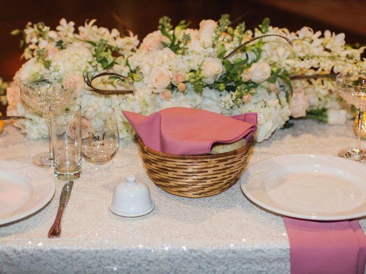 Tmx Burgundyblue Com 447 51 1916389 157982657313667 Vancouver, WA wedding planner