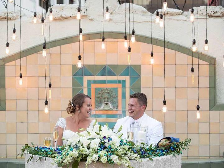 Tmx Img 8090 51 1916389 157982585136920 Vancouver, WA wedding planner