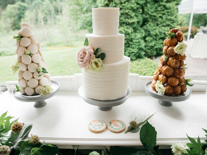 Tmx 1518580315 Aca00dd78fe19d65 1518580312 A7298f7efa15960a 1518580306953 15 Jardin Shoho Show Bothell wedding cake