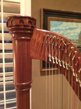 Closeup of sharping levers.