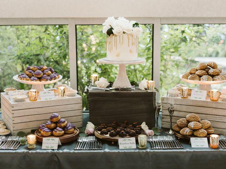 Tmx Lacie Brandon Wedding Previews 33 51 1901589 159262898927184 Atlanta, GA wedding planner