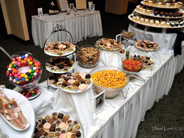 Tmx Sweet Table 51 47589 Buffalo Grove, IL wedding venue