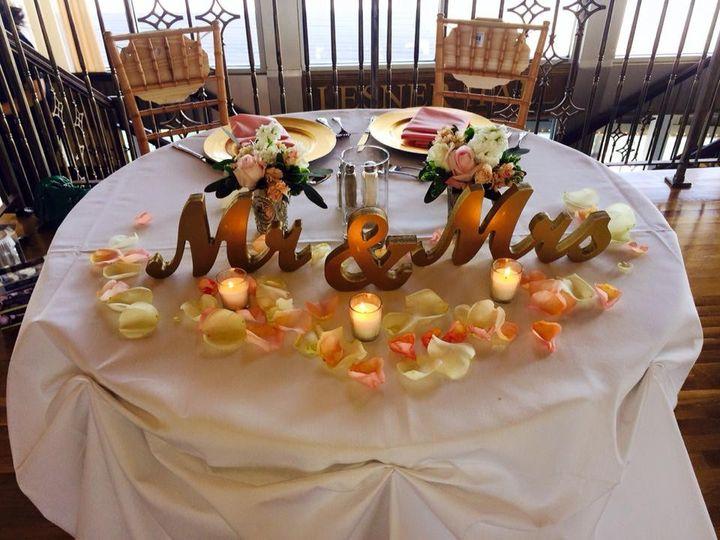Tmx 1444265489716 Eae4 Virginia Beach, VA wedding planner