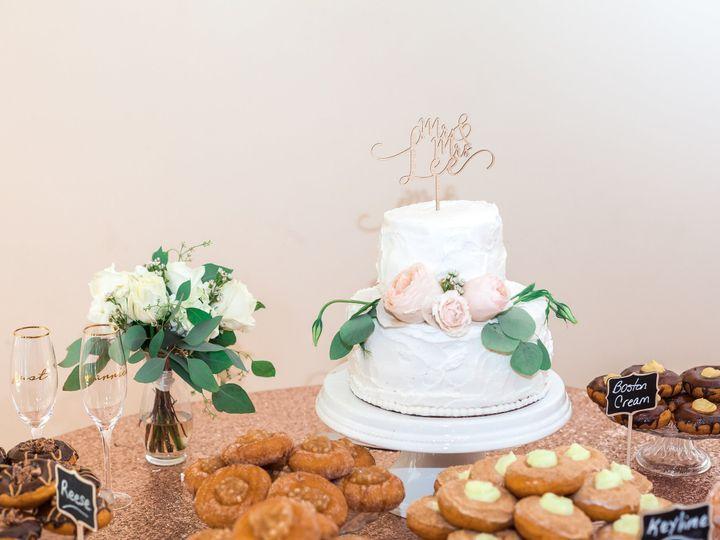Tmx 1498158192801 Heather Dj Favorites 0281 Virginia Beach, VA wedding planner