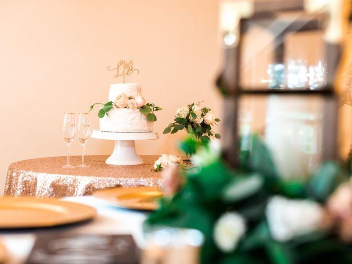 Tmx 1498158192827 Heather Dj Favorites 0260 Virginia Beach, VA wedding planner