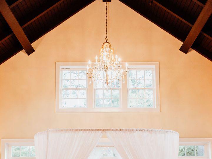 Tmx Ml3 51 788689 Virginia Beach, VA wedding planner