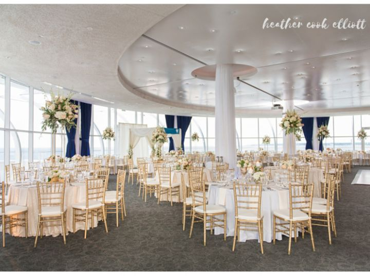Tmx 8 11 9 51 84889 Milwaukee, WI wedding venue