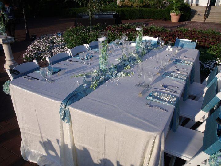 Tmx 1346094857139 TuscanHeadTablefor10atFPC Reynoldsburg, OH wedding planner