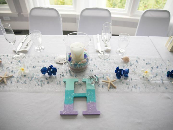 Tmx Unspecified 51 1120989 159098253499527 Staunton, VA wedding dj