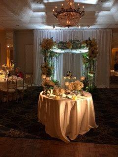Tmx 1500386529608 Halpern Sweet Heart Table Lafayette Hill, Pennsylvania wedding venue