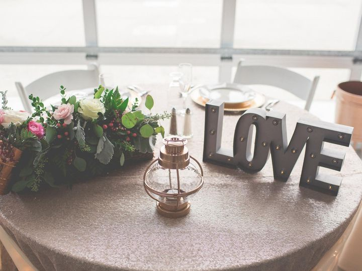 Tmx 14692200 10211413361037681 5463925714828551617 O 51 967099 Shelby, MI wedding planner