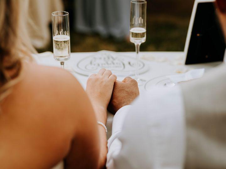 Tmx Dsc00666 51 1908099 159560655067761 Louisville, KY wedding photography