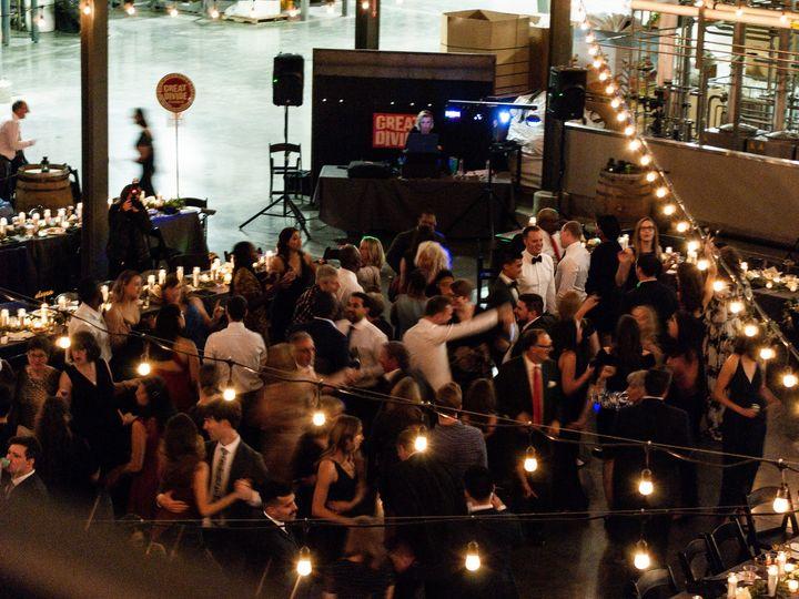 Tmx Aerial Party 51 1028199 158283467748904 Colorado Springs, CO wedding planner