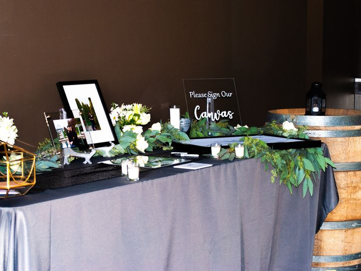 Tmx Welcome Table 51 1028199 158283472412502 Colorado Springs, CO wedding planner