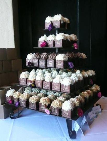 Cupcake Squared