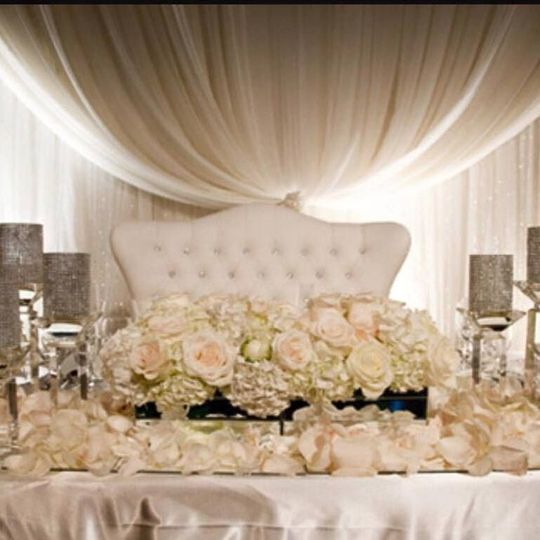 Elegant and Classy Events