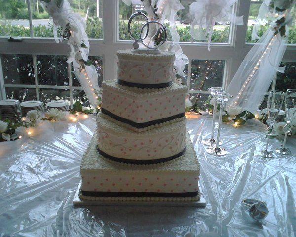 Occasional Cakes LLC