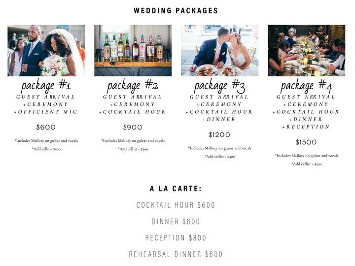 Tmx Screen Shot 2020 04 13 At 3 00 22 Pm 51 1036599 158680638716910 New Port Richey, FL wedding band