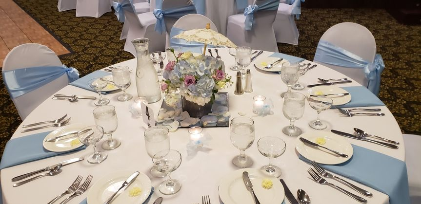 Table Setting Option