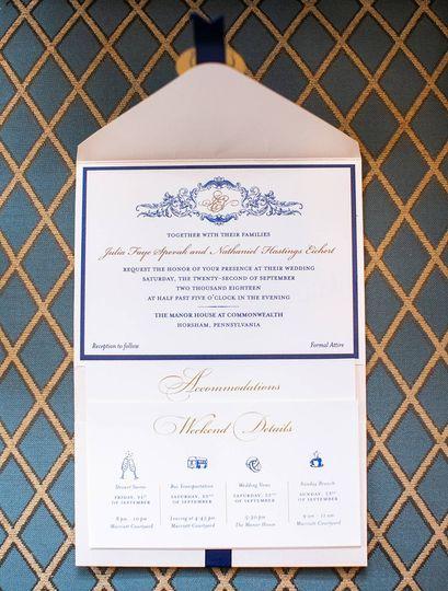 Pouch invitation
