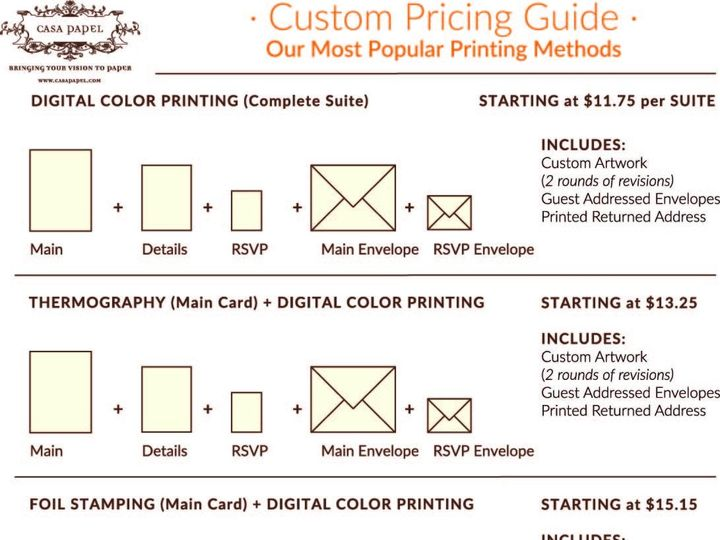 Tmx Custom Pricing Guide 51 678599 1571615505 Philadelphia, PA wedding invitation