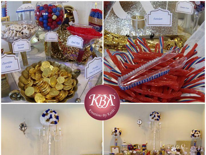 Tmx 1469064159723 Kreationsbykathi  New Bedford wedding favor