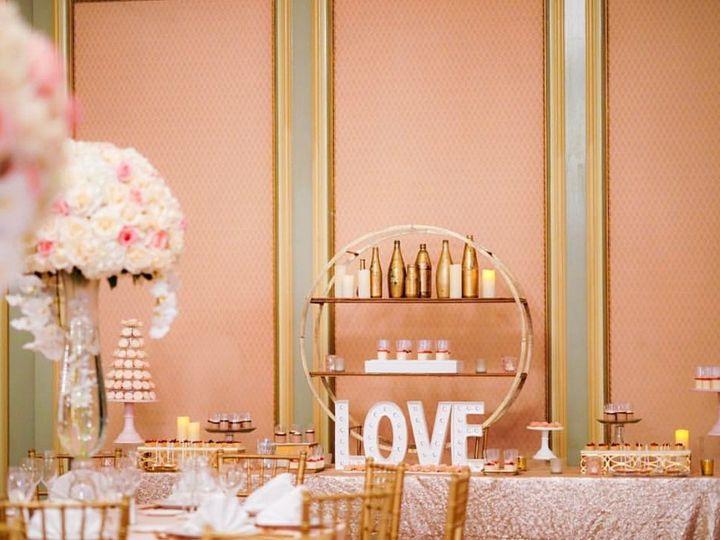 Tmx Img 4804 51 1906699 157867832543942 Rosemead, CA wedding planner