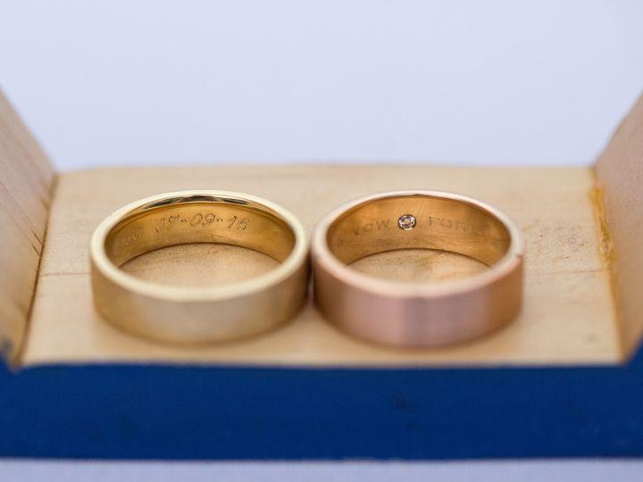 Tmx 1480452396157 Cn 865 Seattle wedding planner