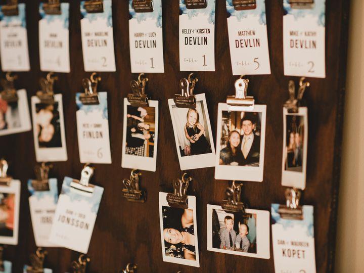 Tmx 1480454578809 Carinaskrobeckiphotographysarahjustin0578 Seattle wedding planner