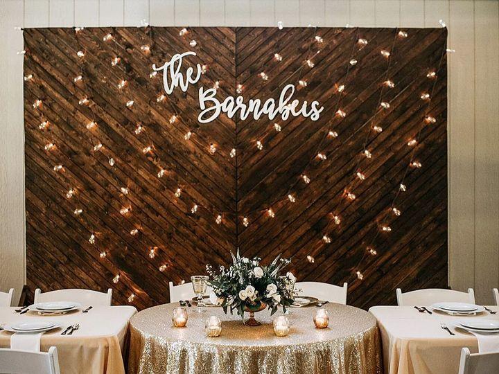 Tmx Screen Shot 2018 10 24 At 12 12 04 Am 51 738899 Aubrey, TX wedding venue