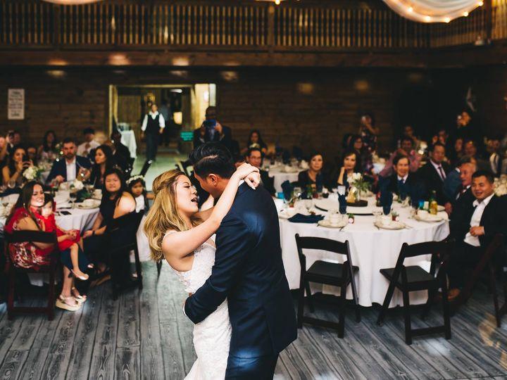 Tmx Img 1669 51 969899 159603658070705 Jacksonville, FL wedding dj