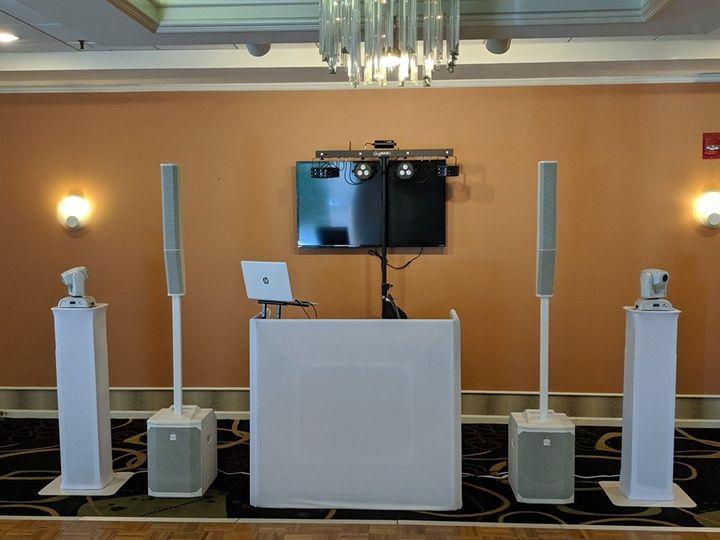 Tmx White Setup 51 1045999 1567610142 Drums, PA wedding dj