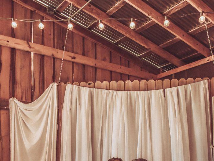 Tmx Dsc 8600 51 1027999 1561079220 Temple, TX wedding photography