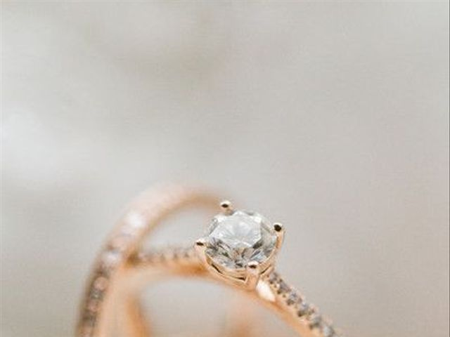 Which Engagement Ring is ACTUALLY Right For You?
