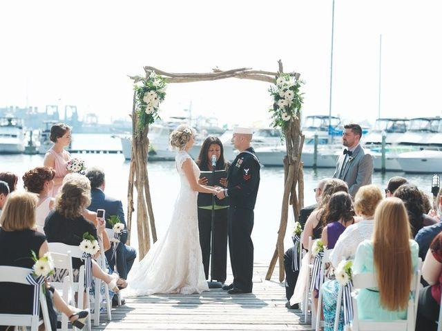 8 Outdoor Wedding Venues Baltimore Couples Love