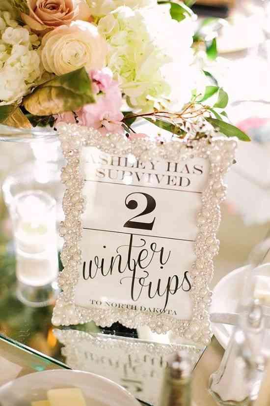 31 Unique Wedding Table Number Ideas Weddingwire