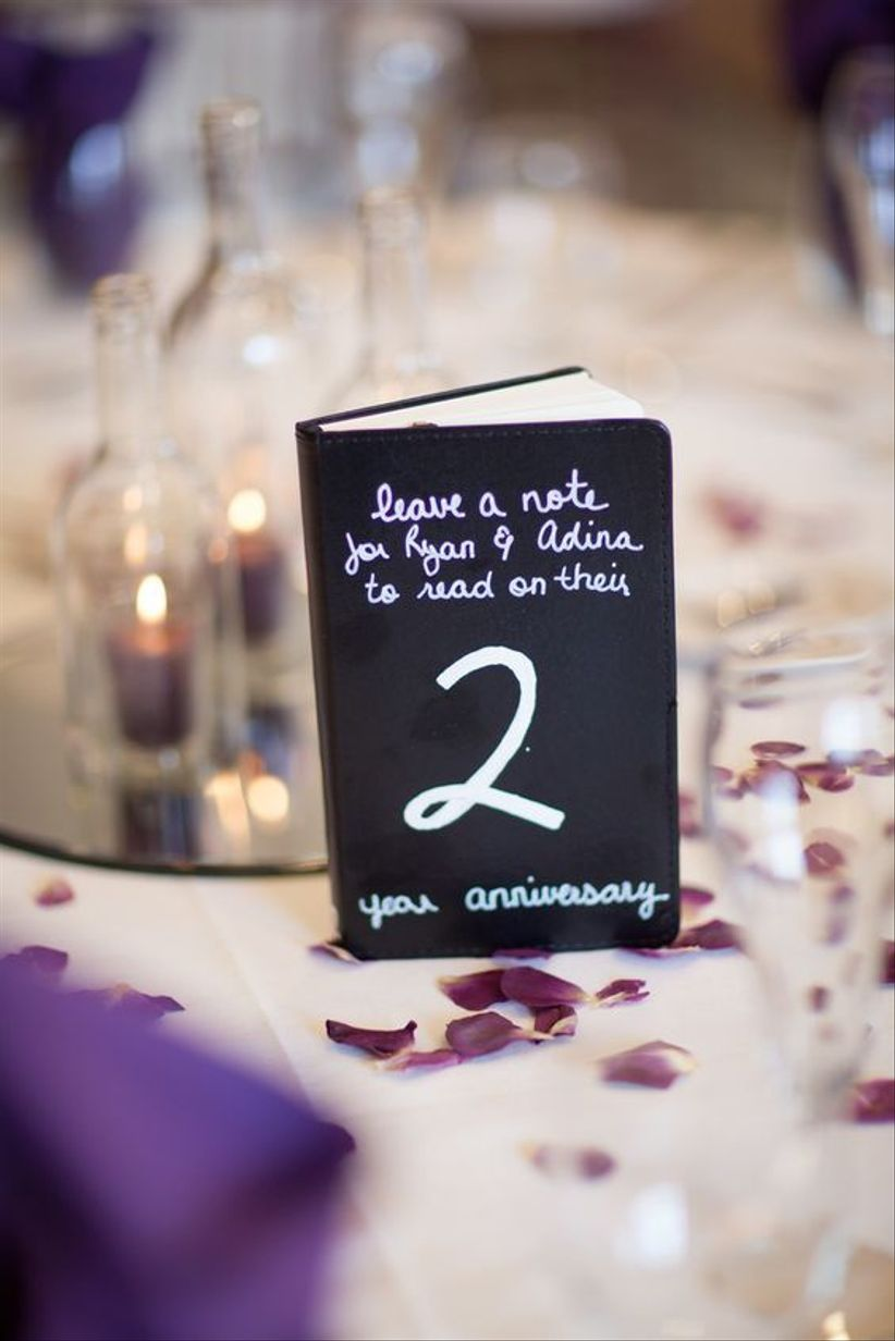 anniversary wedding table numbers
