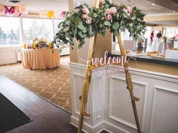 Bridal Wedding Showers Weddingwire