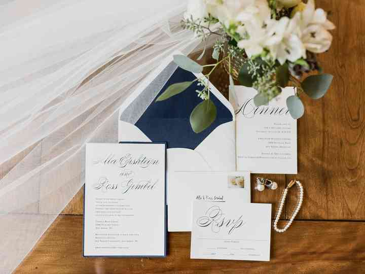 The Wedding Stationery Timeline Every Couple Needs