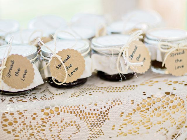 Which Type of Favors Should You Give Out at Your Wedding?