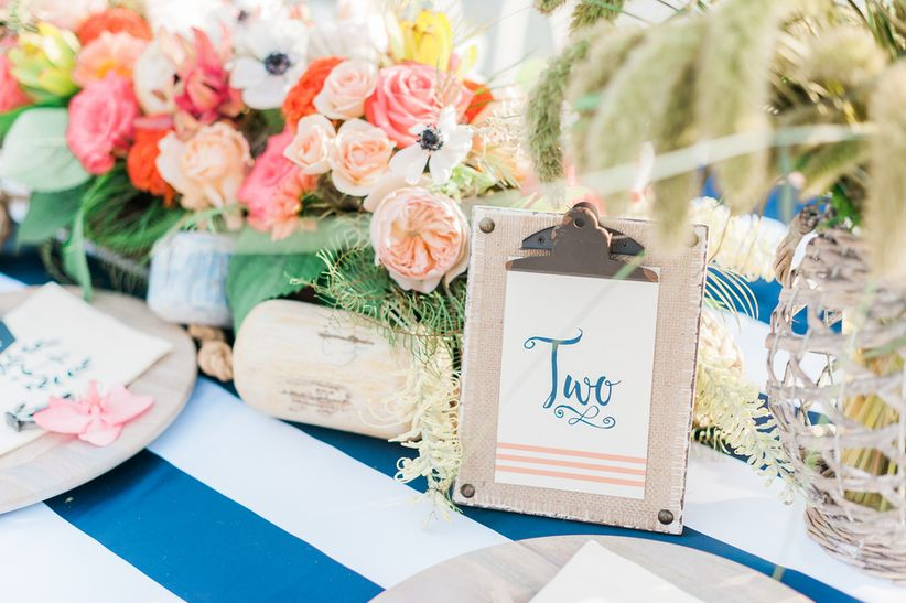 clipboard table numbers
