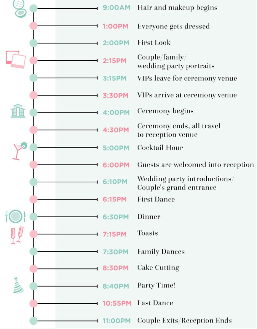 9 wedding day timeline rules every couple should follow for Wedding day schedule of events template