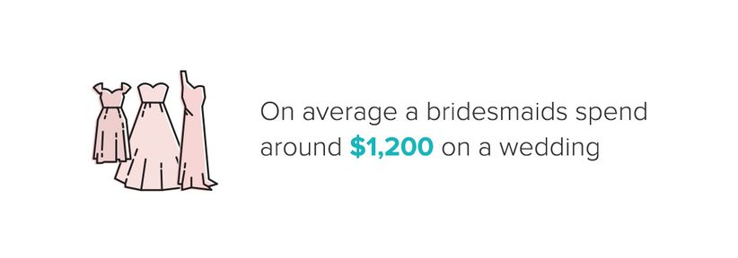 bridesmaid cost infographic