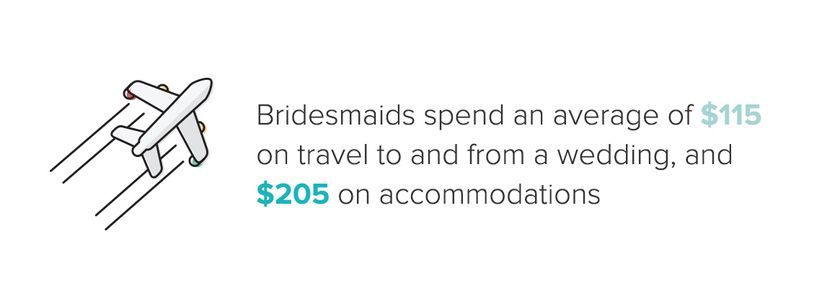 bridesmaid travel infographic