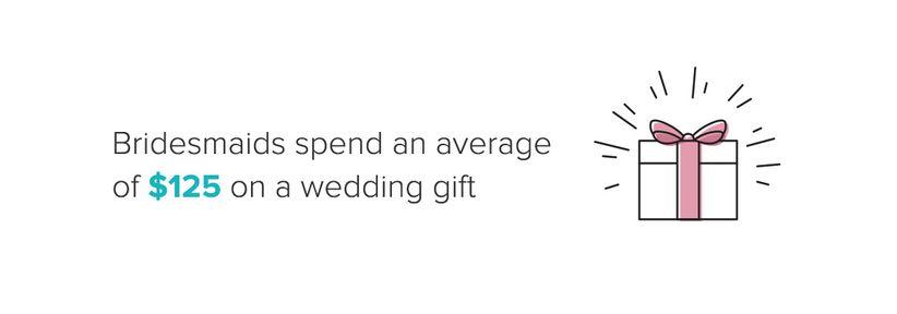 bridesmaid wedding gift infographic