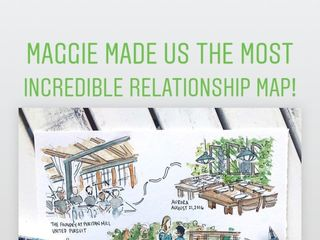 Maggie B French Illustrations 5