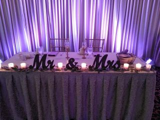 Melanie Scott Events 2