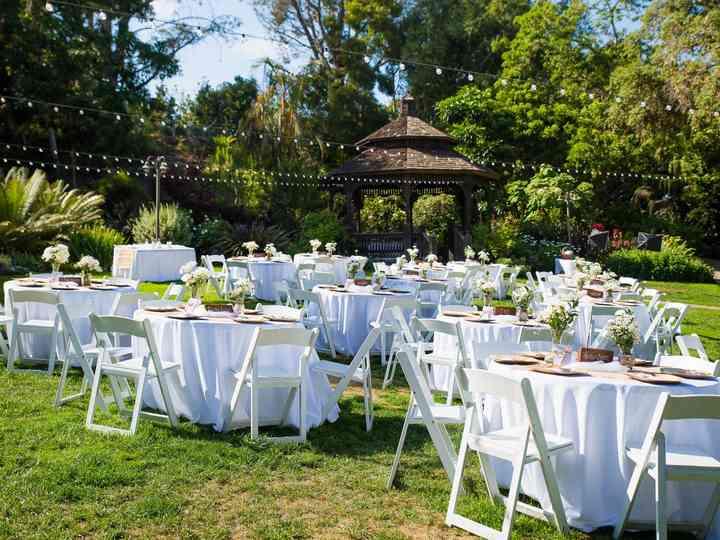 San Diego Botanic Garden Reviews Encinitas Ca 39 Reviews