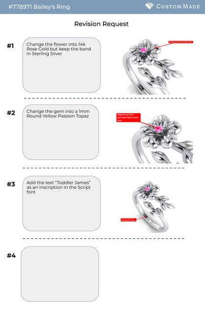 Has anyone had a ring made by custommade.com 1